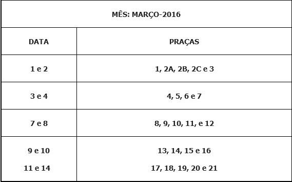 Tabela informa datas da vistoria de cada praça de táxi.
