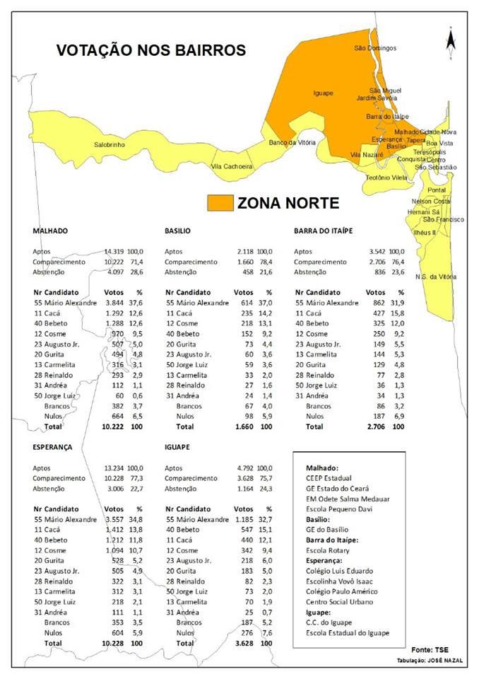 Este é o quadro da votação para prefeito na zona norte de Ilhéus. O vice-prefeito eleito José Nazal (Rede Sustentabilidade) organizou os dados disponíveis no site do Tribunal Superior Eleitoral. Clique na imagem para ampliar.