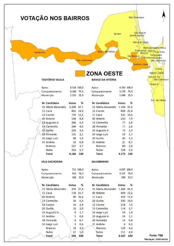 Este é o quadro da votação para prefeito na zona oeste de Ilhéus. O vice-prefeito eleito José Nazal (Rede Sustentabilidade) organizou os dados disponíveis no site do Tribunal Superior Eleitoral. Clique na imagem para ampliar.